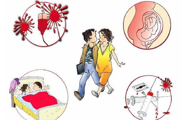 Các con đường lây truyền HBV